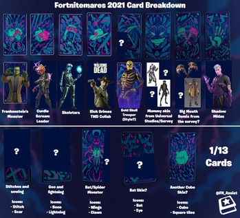 fortnitemares 2021 leaked skins