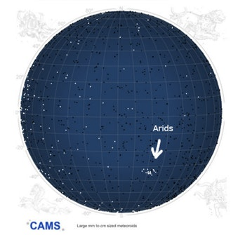 Arid meteor activity, in CAMS' All-Sky view.