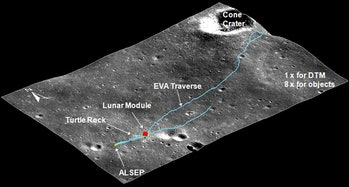 Path taken by the Apollo 14 astronauts on the Moon and the location of Cone Crater