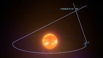 Observing Cygnus X-1 through different angles using the orbit of the Earth around the Sun.