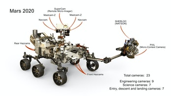 The Cameras on the Mars 2020 Perseverance Rover