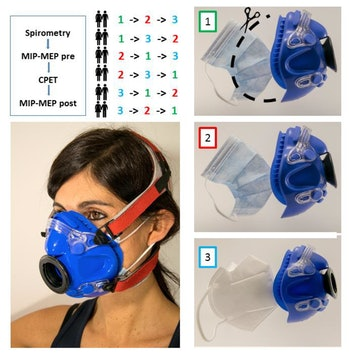 mask for respiratory test