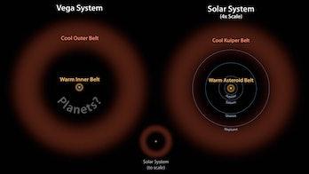 vega system and solar system comparison diagram