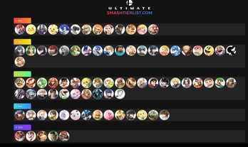 smash ultimate 11.0 tier list