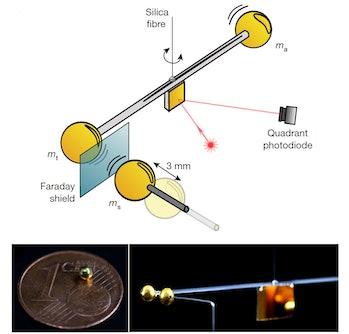 gravitation experiment newton