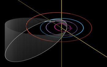 A diagram that depicts the elongated and inclined orbit of asteroid 2001 FO32 as it travels around the Sun