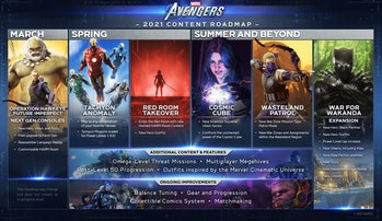 Marvel's Avengers roadmap