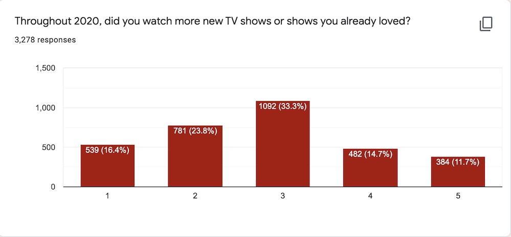 Streaming Survey tv movies netflix