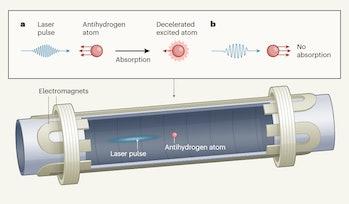 antimatter particle deceleration