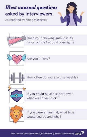 """A list of the most unusual questions asked by interviewers. At the top is """"Does your chewing gum lose its flavor on the bedpost overnight?"""""""