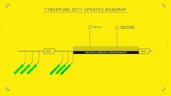 cd projekt red cyberpunk 2077 2021 roadmap dlc
