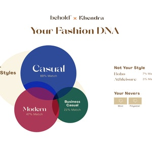 A snapshot/visual for what one's Fashion DNA looks like on Behold, a new online shopping platform and style curator.