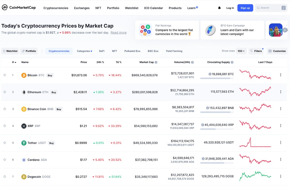 Cryptocurrency Prices by Market Cap