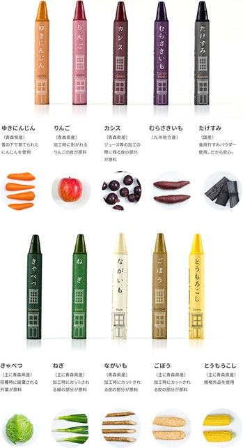 A photo depicting edible crayons in different colors.