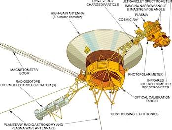 spacecraft diagram of voyager 1 2 interstellar mission