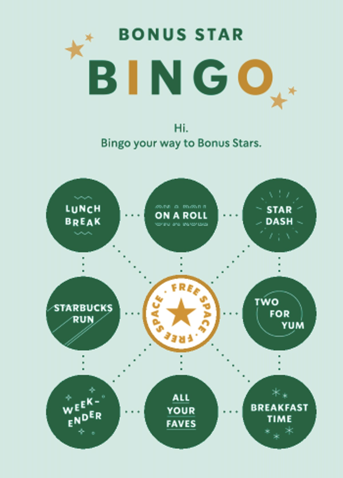 Starbucks' Bonus Star Bingo is back, and you can earn freebies on your coffee runs.