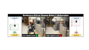 机器人同事介意阅读工作