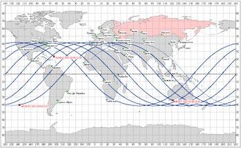 russian space agency rocket tracker