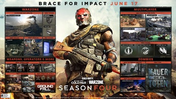 black ops cold war season 4 roadmap