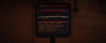 Timeline monitor in Loki Episode 2