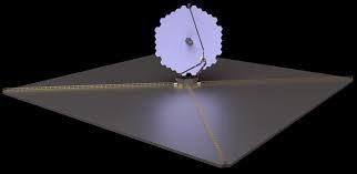 luvoir future space telescope