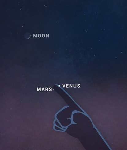 An illustration of Mars and Venus next to each other in the sky, with a finger between them for scal...