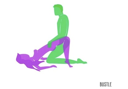 The bridge sex position is good for eye contact.