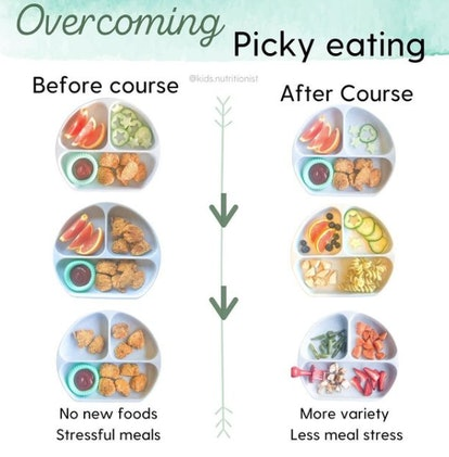 Meal plan for picky eaters