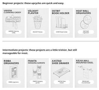"Ikea ""Repurseful Instuctions"""