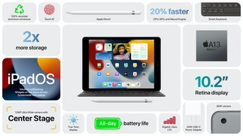Ipad 9 all features