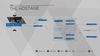 detroit become human flowchart the hostage