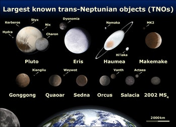 dwarf planets of the outer solar system