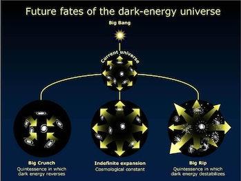 future fate of the dark-energy universe