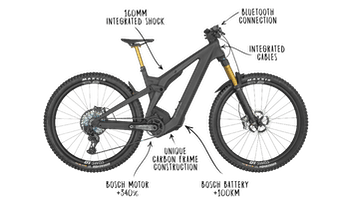 Scott Sports has unveiled a new ebike that neatly integrates components in the frame.