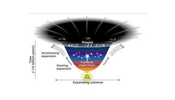 dark energy explained