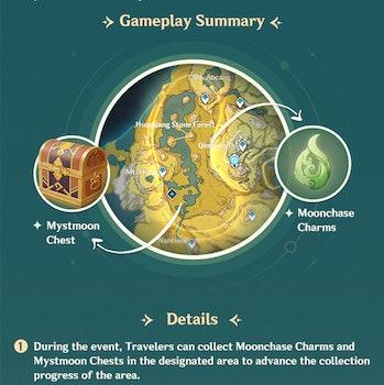 Genshin Impact Moonlight Seeker Moonlit Merriment