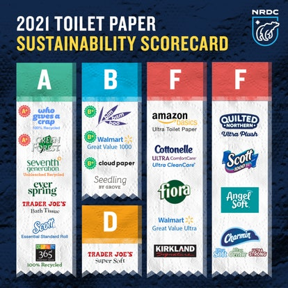 An image containing the logos of different brands of toilet paper with grades assigned based on sust...