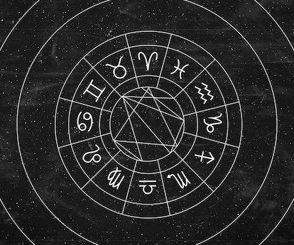The astrology zodiac wheel.