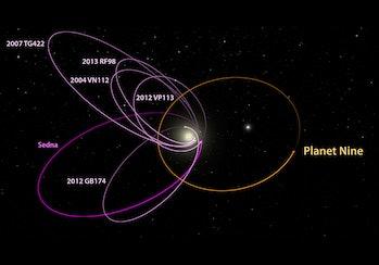 dwarf planets planet nine
