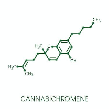 CANNABICHROMENE molecule skeletal formula icon
