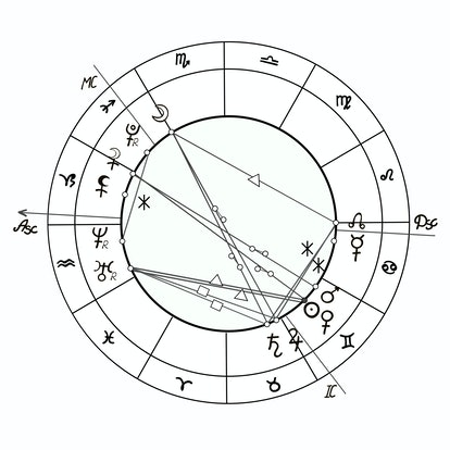 What Do Aspects Mean In Astrology?