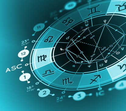 Planets form relationships in astrology called aspects