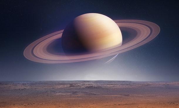 Retrograde Planets May 2021